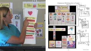 K-1 Opinion Writing About A Topic Stages 1 3