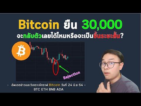 Migliore piattaforma kereskedési bitcoin