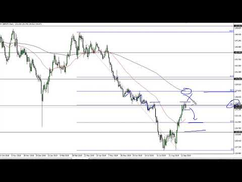 GBP/JPY Technical Analysis for September 23, 2019 by FXEmpire
