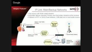 Transporte de Audio Sobre IP (Español)