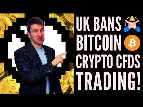 Crypto prekybos strategija