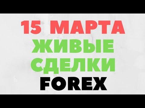Прогноз форекс на 15 марта 2019. Форекс сигналы. Аналитика Forex.