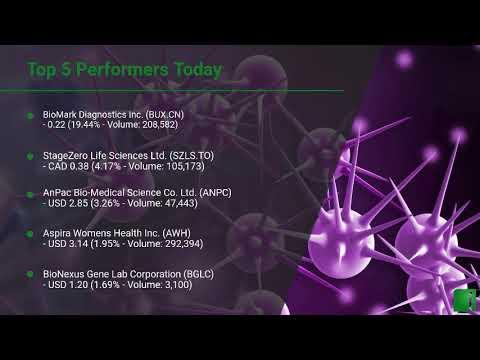 InvestorChannel's Cancer Diagnostics Watchlist Update for Friday, October, 15, 2021, 16:00 EST