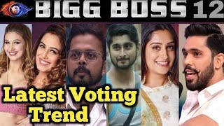 Big Boss 12 latest voting trend, This contestant can be evict this week.