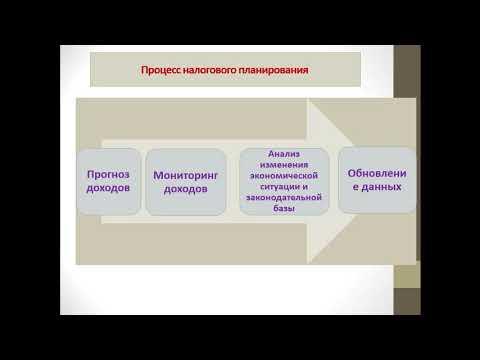 Налоговый контроль и НП.Тема 11.Этапы общегосударственного налогового планирования_3ФР Ажаипова И