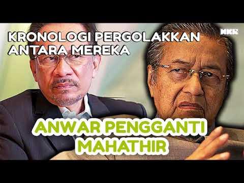 Anwar Pengganti Mahathir
