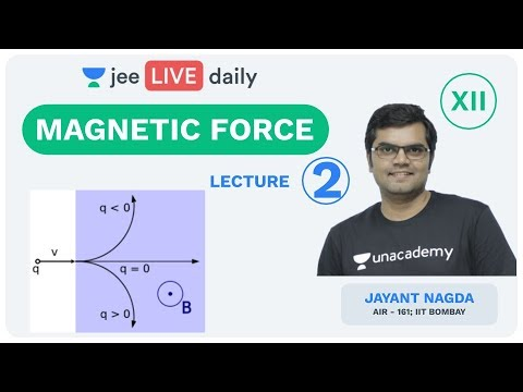 Download Iit Jee Physics Online Video Lectures Magnetism