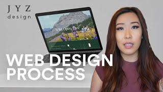 JYZ Design - Video - 3