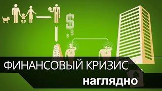 Финансовый кризис | Суть финансового кризиса