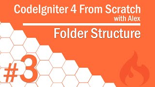 3 - Folder Structure Overview