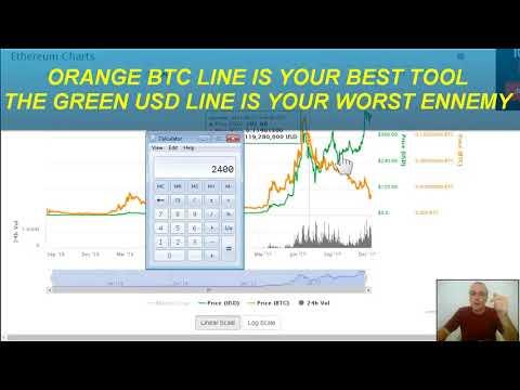 Algoritminės prekybos strategijos bitcoin