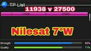 List Of Biss Key Nilesat