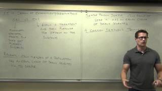 Statistics Lecture 1.5: Sampling Techniques.  How to Develop a Random Sample