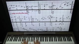 Smooth Jazzy Piano Lesson On A Sting Song