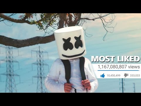 Top 100 Most LIKED Songs Of All Time (February 2019)