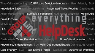 Vidéo de everything HelpDesk