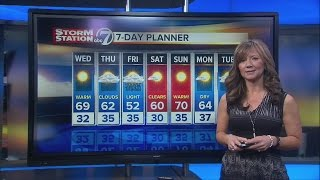 Flirting with 70-degrees on Wednesday