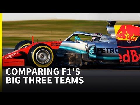 Mercedes v Ferrari v Red Bull: F1 2019 technical analysis