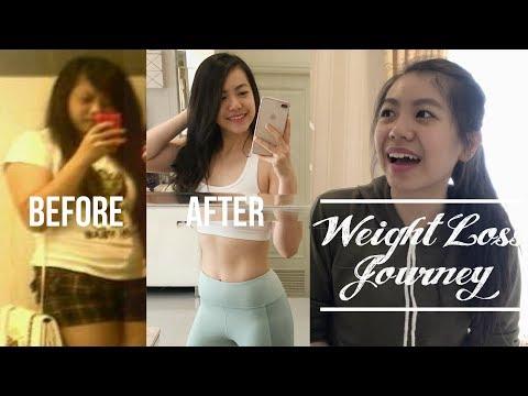 Sfaturi pentru pierderea în greutate din weekend