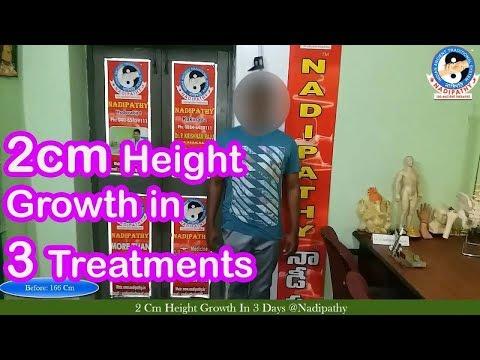 BPH, wie zur Behandlung von