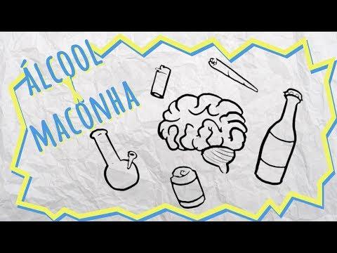 Como o alcoólico comporta-se durante a bebida difícil