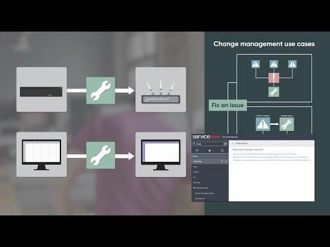 IT Service Management | Change Management Overview