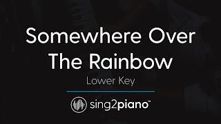Somewhere Over The Rainbow (LOWER Piano Karaoke) Ariana Grande