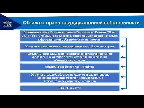 Тема 11. Право государственной и муниципальной собственности