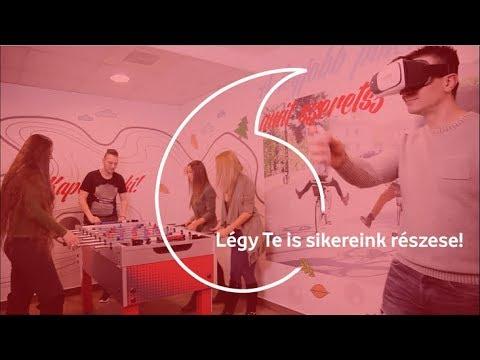 Vodafone Magyarország - Csapatvideó