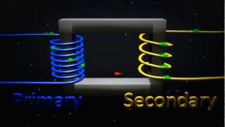 Video Transformer Working Animation