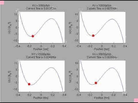 Diffferent Speeds, Different Rates