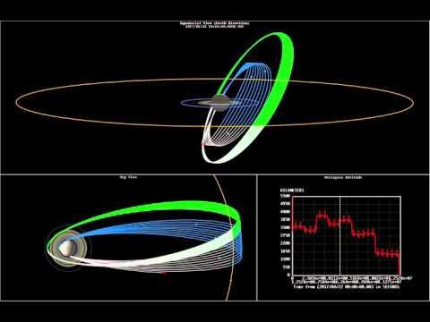 Cassini's final orbits