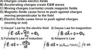 Physics - E&M: Maxwell's Equations (1 of 30) Introduction