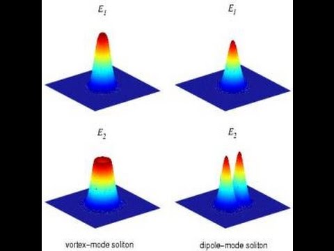 , title : 'Michael Atiyah, Three -dimensional solitons [2005]