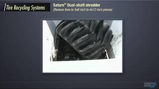 Saturn Dual Shaft - Tires