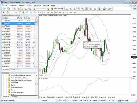 Esercitazioni sul trading di opzioni binarie