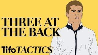 Tactics Explained   Three At The Back