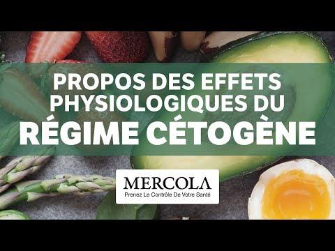 Cărți despre dieta ketogenică și low-carb scrise în limba română - Nutriblog