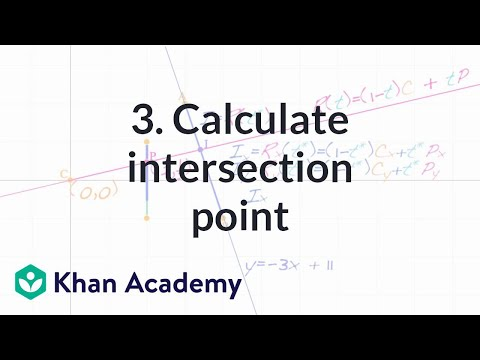3  Calculate intersection point (video) | Khan Academy