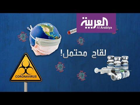 العرب اليوم - شاهد: لقاح محتمل لفيروس كورونا يقلب المواظين
