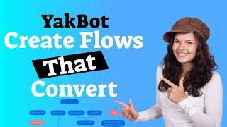 YakBot video