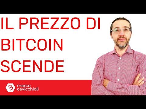 Video di trading di opzioni binarie fnmax