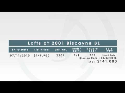 Cite Condo in Miami weekly market update 04/17/2012