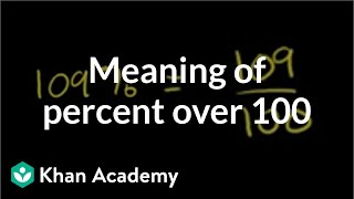 Describing the Meaning of Percent 2