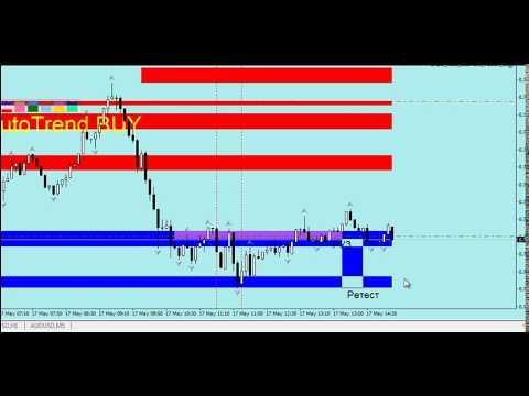 Курс доллара к рублю на форекс гоафик
