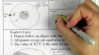 Centripetal Forces (AP Physics SuperCram Review)
