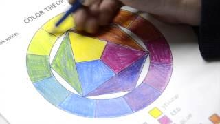 La teoria del colore con le matite colorate