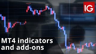 forex mt4 indicators free download - TH-Clip
