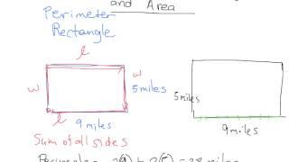 Perimeter, circumference and area
