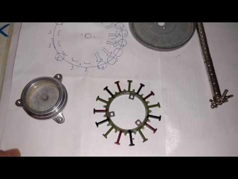 Построение ручного генератора. Часть 1.